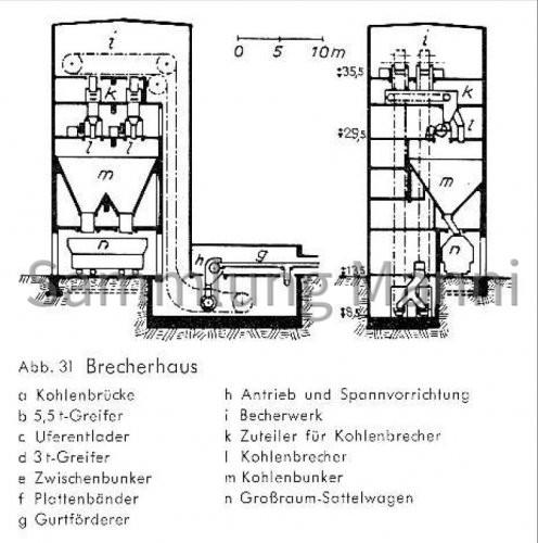 Querschnitt  Kohlenbrecherhaus