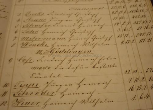 Die Bauern aus Göddingen und Barskamp die Bahrdorfer Land erhalten haben.