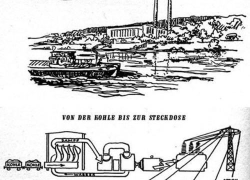 Kraftwerk Alt Garge - Schulbuch